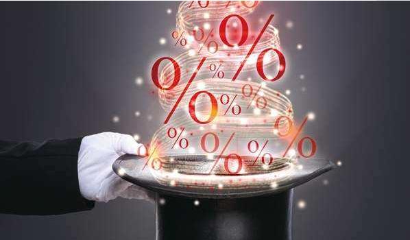 市值管理制度