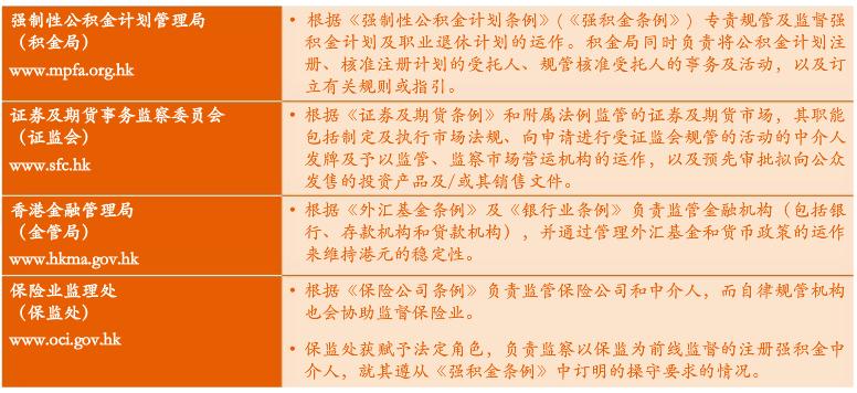 香港信托业监管情况.png